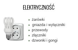 elektrycznosc